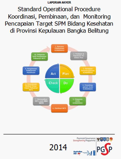 TA Korbinwas Pencapaian SPM Bidang Kesehatan, PGSP, Bangka Belitung, 1 Februari 2014 - 31 Maret 2014